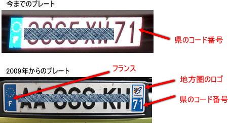 新旧ナンバープレートの比較